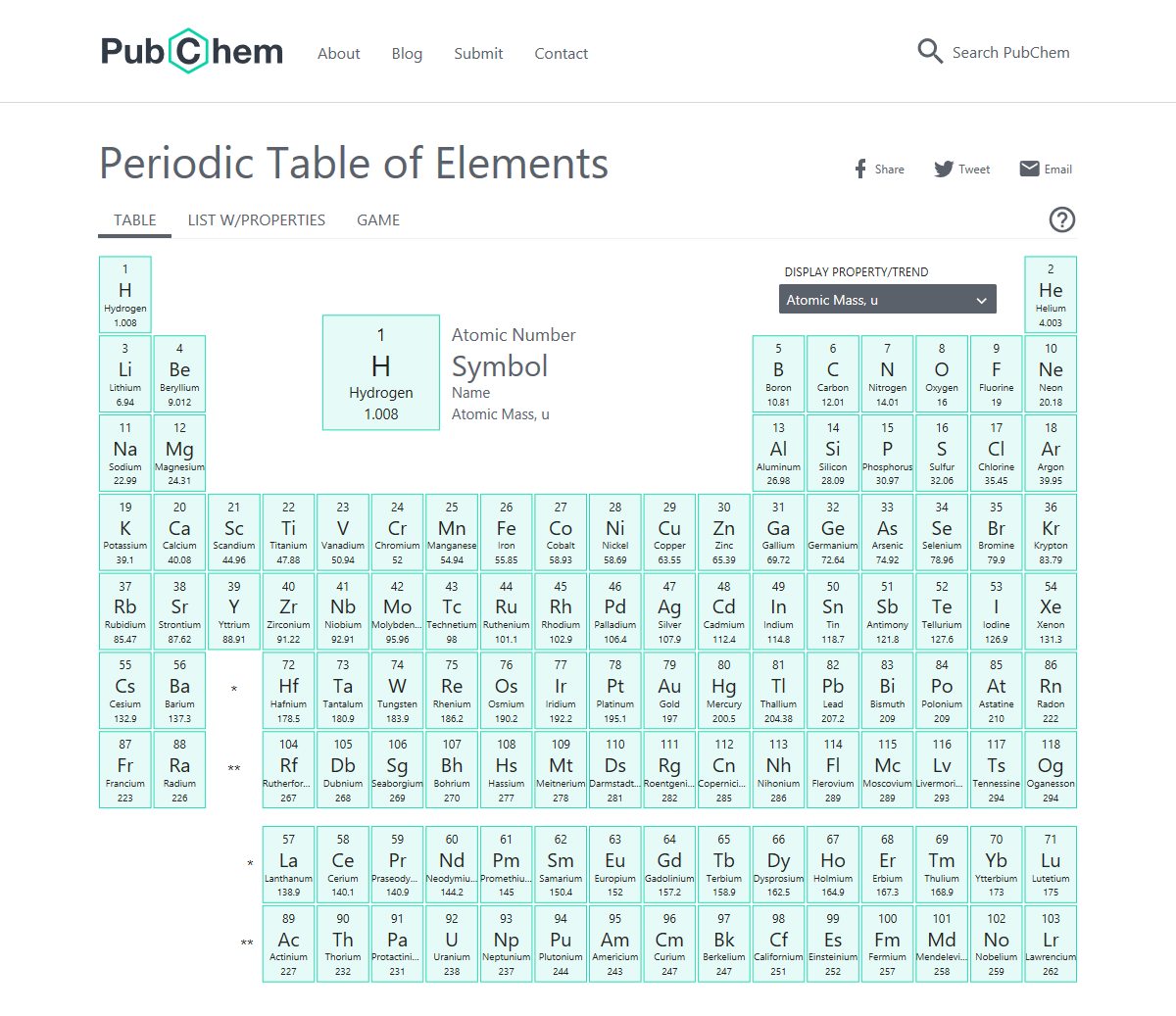 PubChem Periodic Table