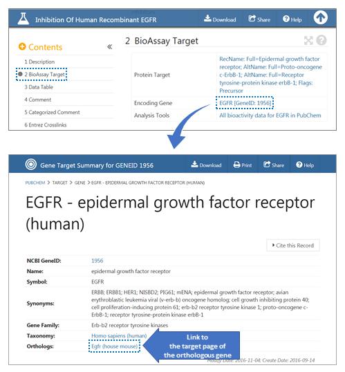 PubChem Target Page for EGFR